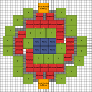 Almonds layout
