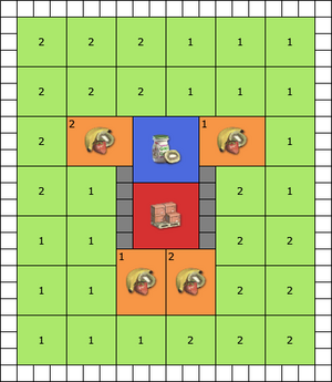 Bio drinks layout
