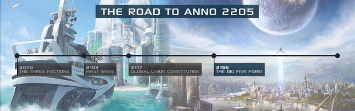Road to Anno 2205