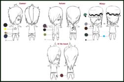 Mikado s clothing ref sheet by nao chan101-d4td65q