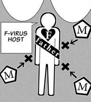 28 F-virus host