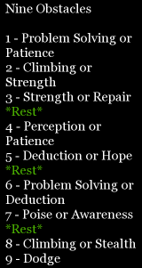 Obstacle list