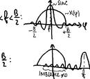 Teoria ed elaborazione dei segnali:Spettro di energia e segnali troncati