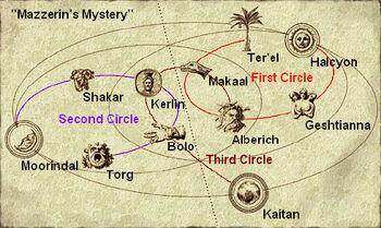 Qu-ancient-gods
