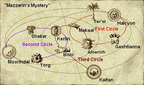 File:Qu-ancient-gods.jpg