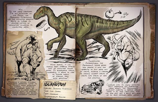 File:Iguanodon Dossier.jpg