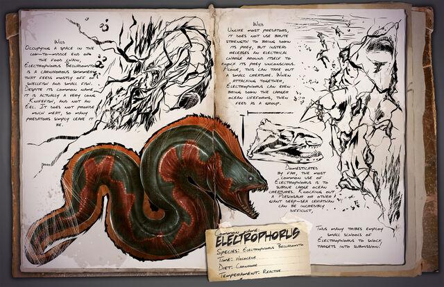 File:Electrophorus Dossier.jpg