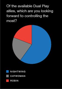 IE Batman Infographic FINAL-Q1