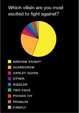 IE Batman Infographic FINAL-Q3