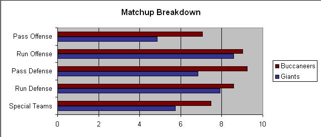 File:NYG TB WildCard Matchup.jpg