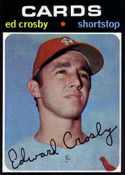 File:Player profile Ed Crosby.jpg