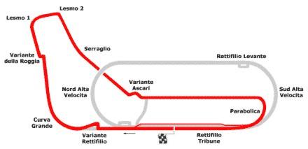 File:Monza.jpg