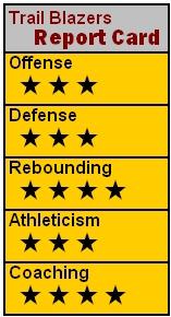 File:NBA09 POR RC.jpg