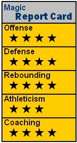 NBA09 ORL RC