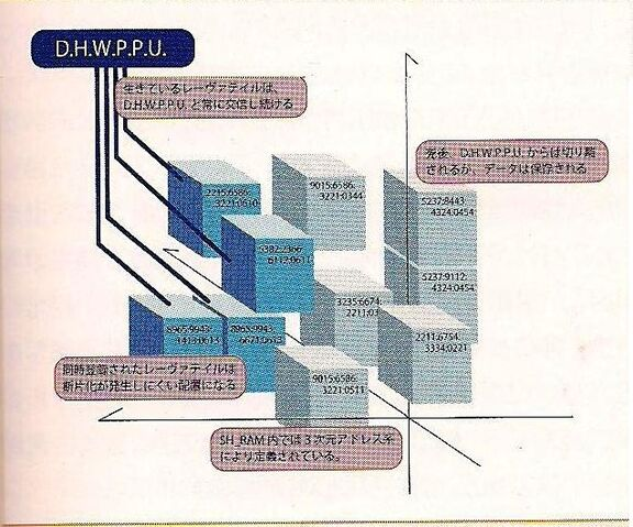 File:Graphic servers.jpg