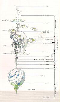 Third Tower Map