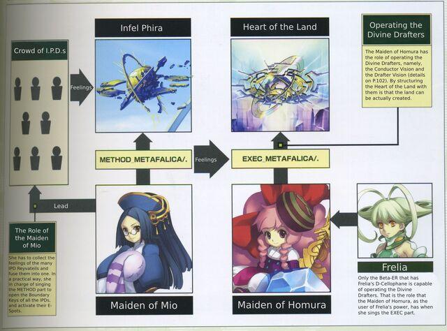 File:Scheme of the execution of metafalica.jpg