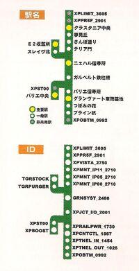Granvert Stations