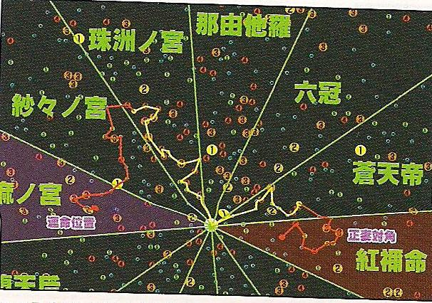 File:Hoshimeguri Chart2.jpg