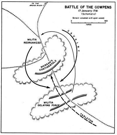Cowpens 1781