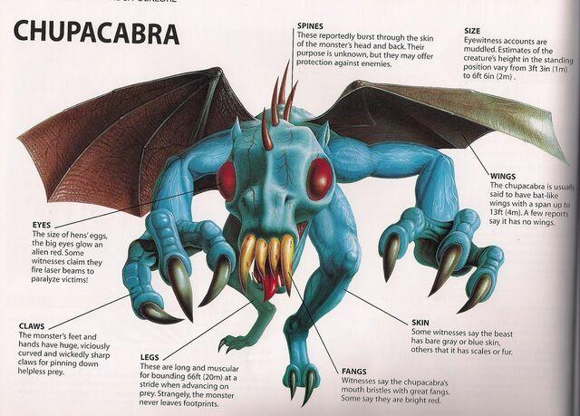 File:Monsters Chupacabra by Ichigo2546.jpg