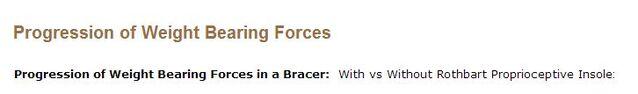 File:Progression of Forces in a Bracer.jpg