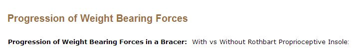Progression of Forces in a Bracer