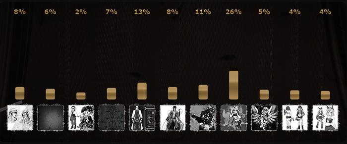 Mercenary-Contest-2017-Voting-Results