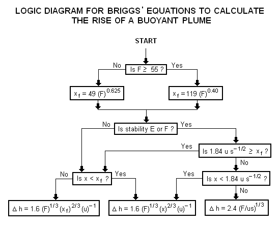 File:BriggsLogic.png