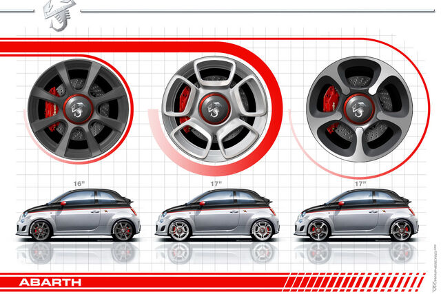 File:Fiat-Abarth-500C-8.jpg