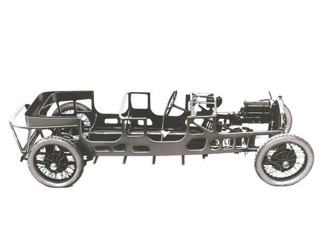 File:1922 Lancia Lambda5.jpg