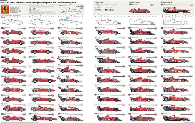 File:Ferrari's Racing History Liner.jpg