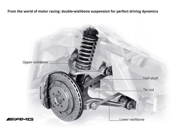 File:Mercedes-Benz-SLS AMG 2011 1600x1200 wallpaper 77.jpg