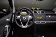 Smart-Fortwo-Greystyle-9