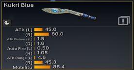 Kukri Blue Stats
