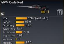 AWM Code Red