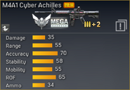 M4A1 Cyber Achilles statistics