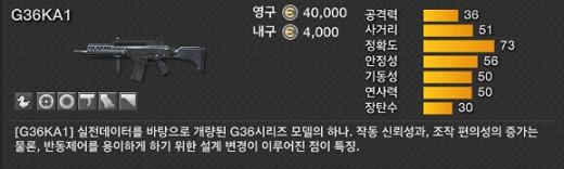 File:G36KA1 Statistics.jpg