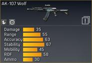 AK-107 Wolf statistics