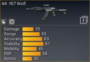 File:AK-107 Wolf statistics.png