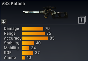 File:VSS Katana statistics.png