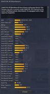 SAKO RK.95 Blackbeard detailed statistics