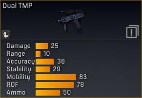 File:Dual TMP statistics.png