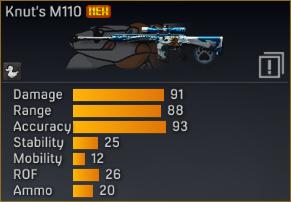 File:Knut's M110 statistics.png