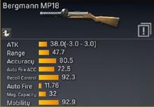 Bergmann MP18 stats