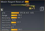 Mosin-Nagant Nose art statistics