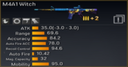 M4A1 Witch Unmodified Statistics