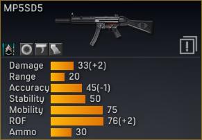 File:MP5SD5 statistics (modified).png