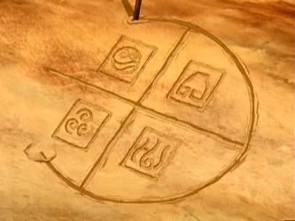 Berkas:Four nations' symbols drawing.png
