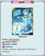 Marsha Ranking Box